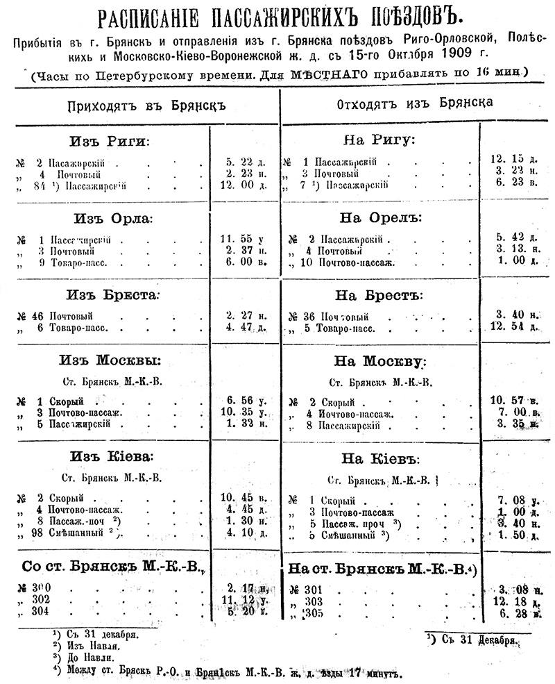 Расписание пассажирских поездов Брянск. 1909 год